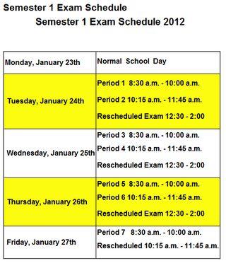 Semester1FINALS